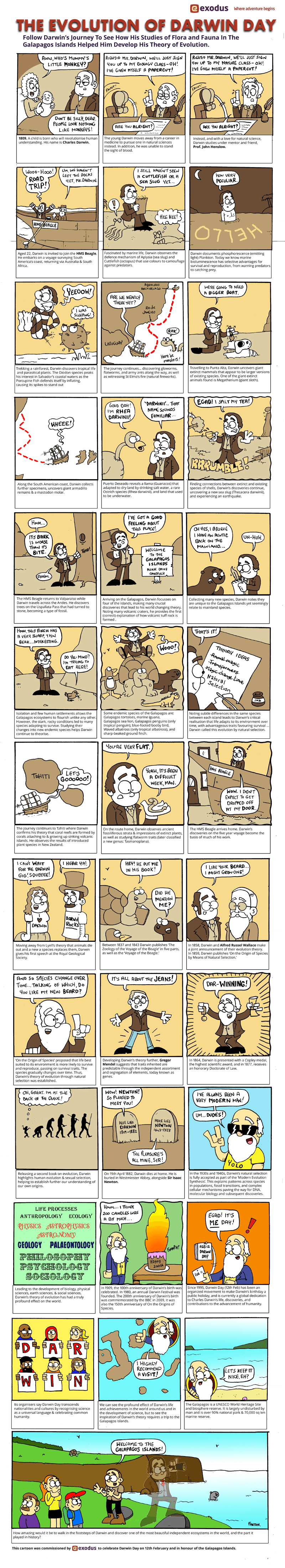 Darwin Day Comic Strip - Galapagos Islands